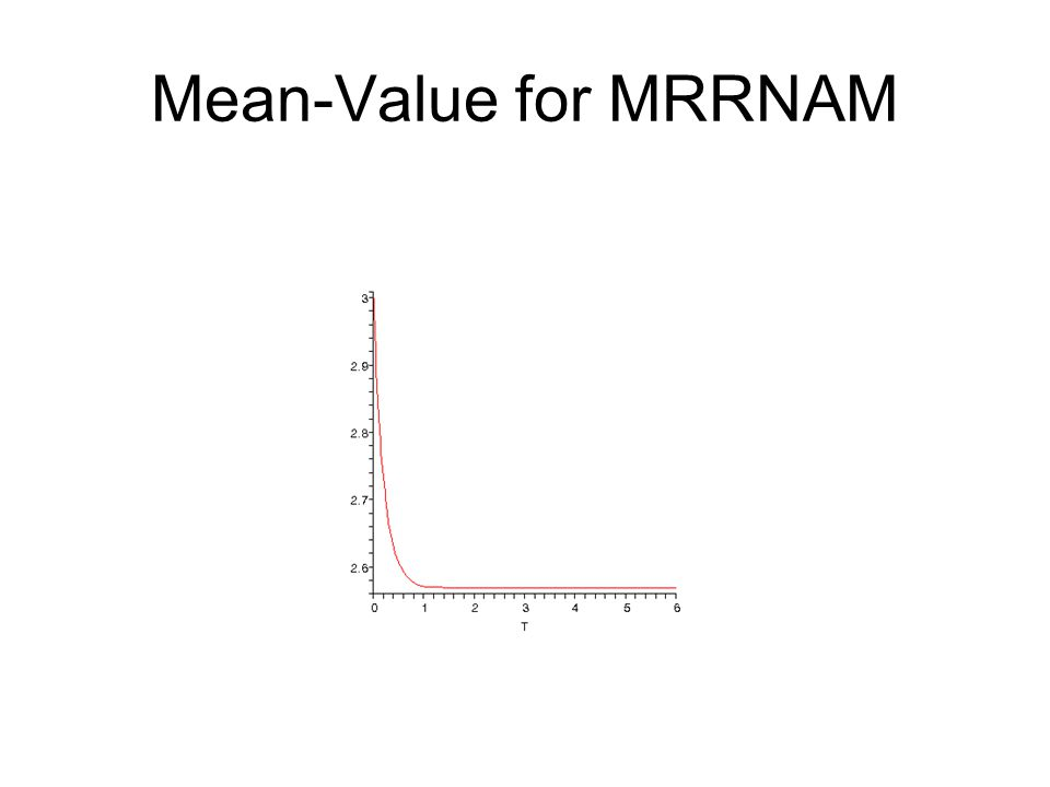 Mean-Value for MRRNAM