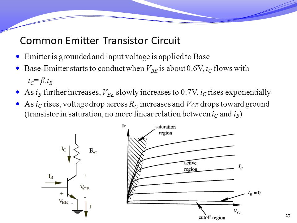 Common Emitter Transistor Circuit Emitter is grounded and input voltage is applied to Base Base-Emitter starts to conduct when V BE is about 0.6V, i C
