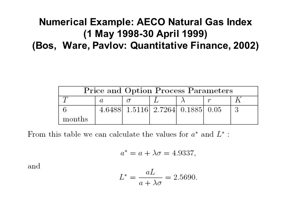 Numerical Example: AECO Natural Gas Index (1 May 1998-30 April 1999) (Bos, Ware, Pavlov: Quantitative Finance, 2002)