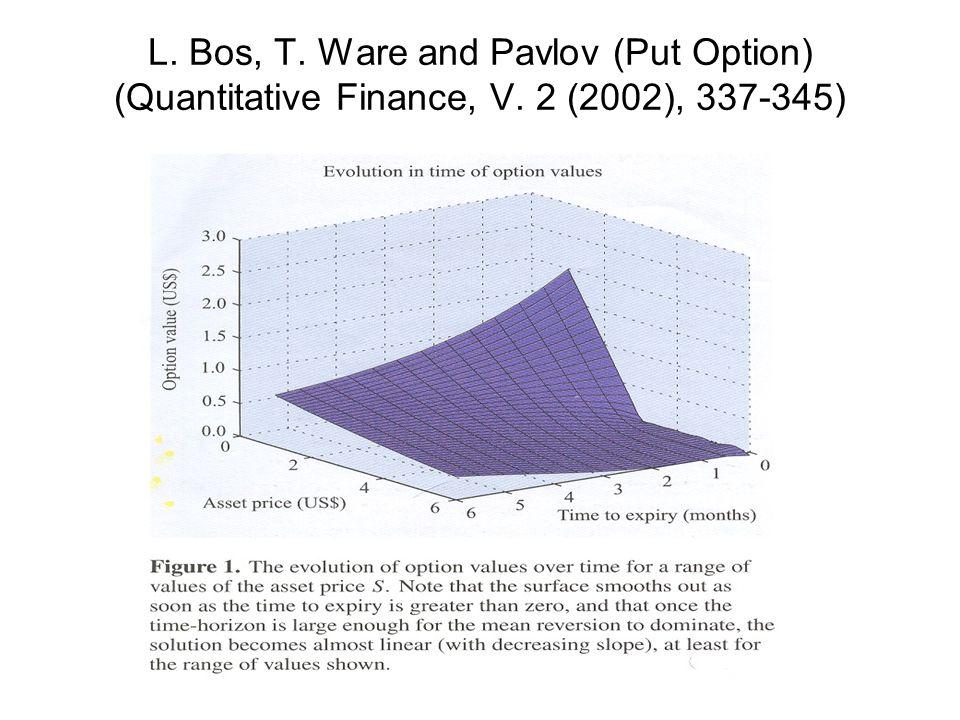 L. Bos, T. Ware and Pavlov (Put Option) (Quantitative Finance, V. 2 (2002), 337-345)