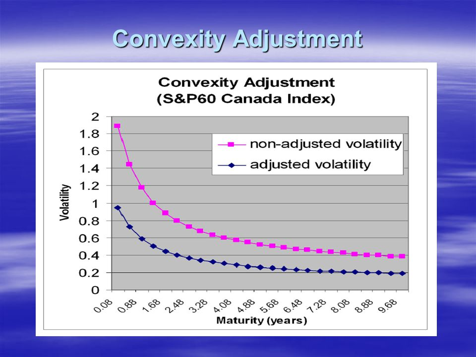 Convexity Adjustment