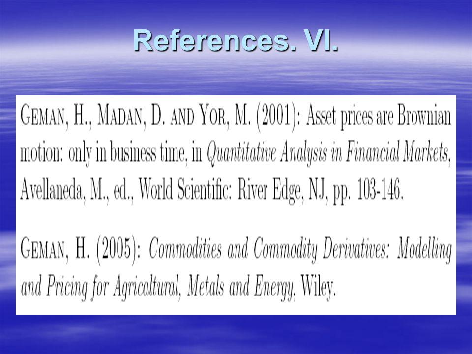 References. VI.