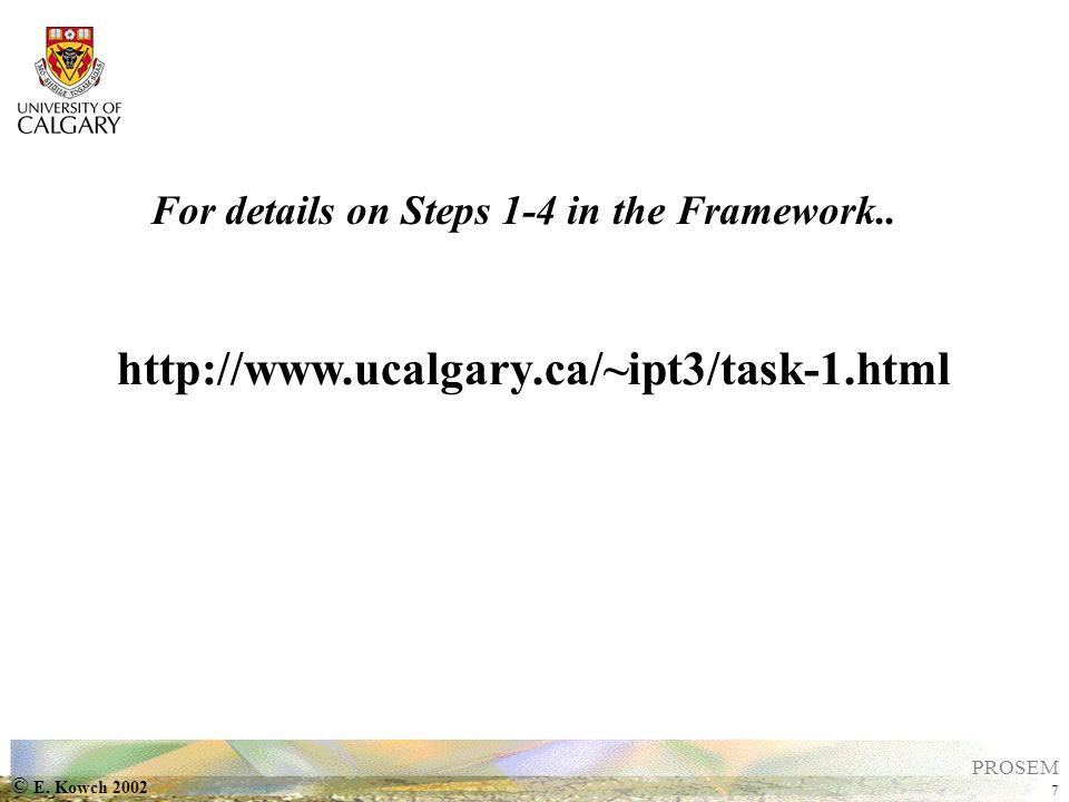 © E. Kowch 2002 7 PROSEM http://www.ucalgary.ca/~ipt3/task-1.html For details on Steps 1-4 in the Framework..
