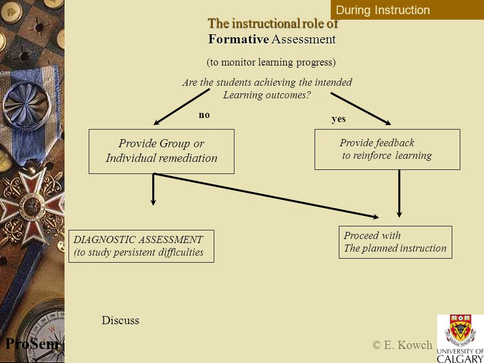 © E. Kowch ProSem The instructional role of Formative Assessment (to monitor learning progress) Provide Group or Individual remediation no yes DIAGNOS