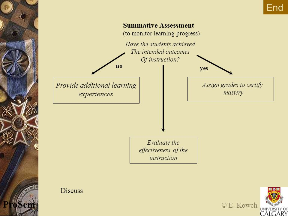 © E. Kowch ProSem Summative Assessment (to monitor learning progress) Provide additional learning experiences no yes Assign grades to certify mastery