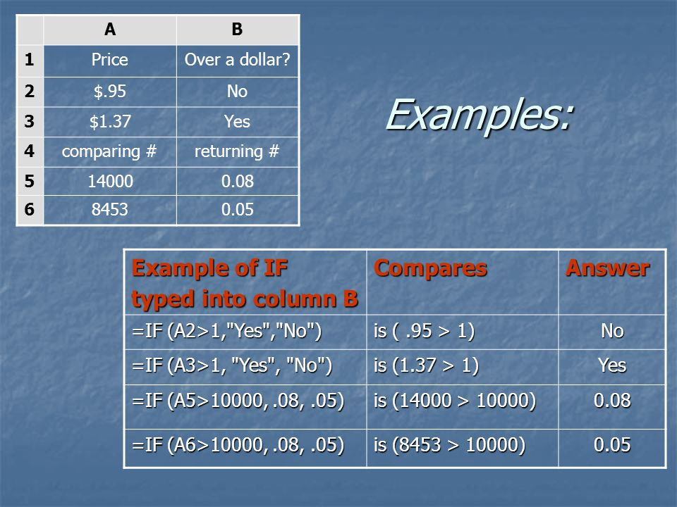 Examples: Example of IF typed into column B ComparesAnswer =IF (A2>1, Yes , No ) is (.95 > 1) No =IF (A3>1, Yes , No ) is (1.37 > 1) Yes =IF (A5>10000,.08,.05) is (14000 > 10000) 0.08 =IF (A6>10000,.08,.05) is (8453 > 10000) 0.05 AB 1PriceOver a dollar.