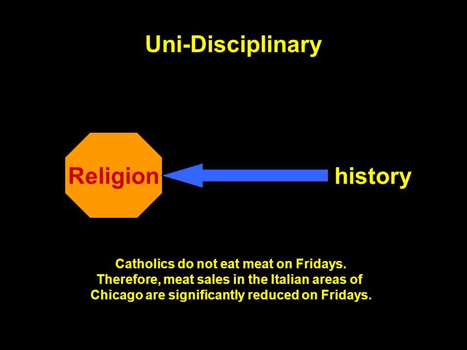 Uni-Disciplinary Religion history Catholics do not eat meat on Fridays.