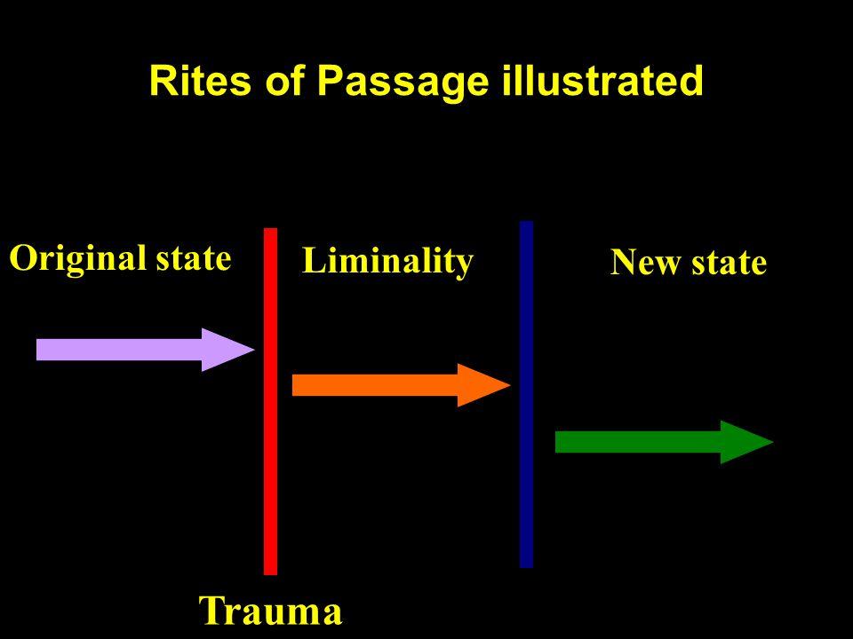 Rites of Passage illustrated Original state Liminality New state Trauma
