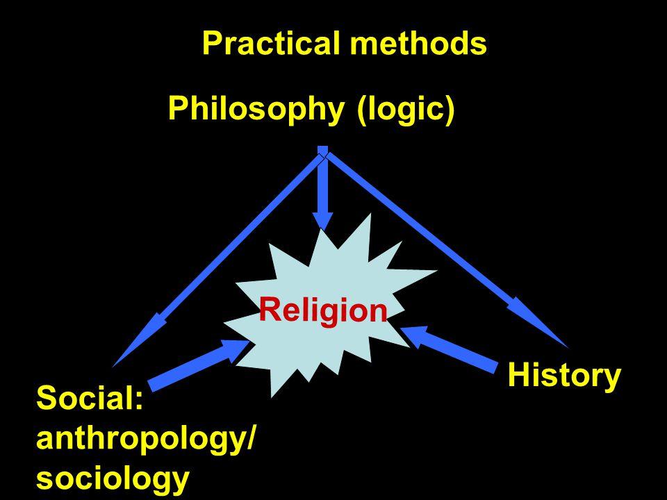 Practical methods History Philosophy (logic) Social: anthropology/ sociology Religion