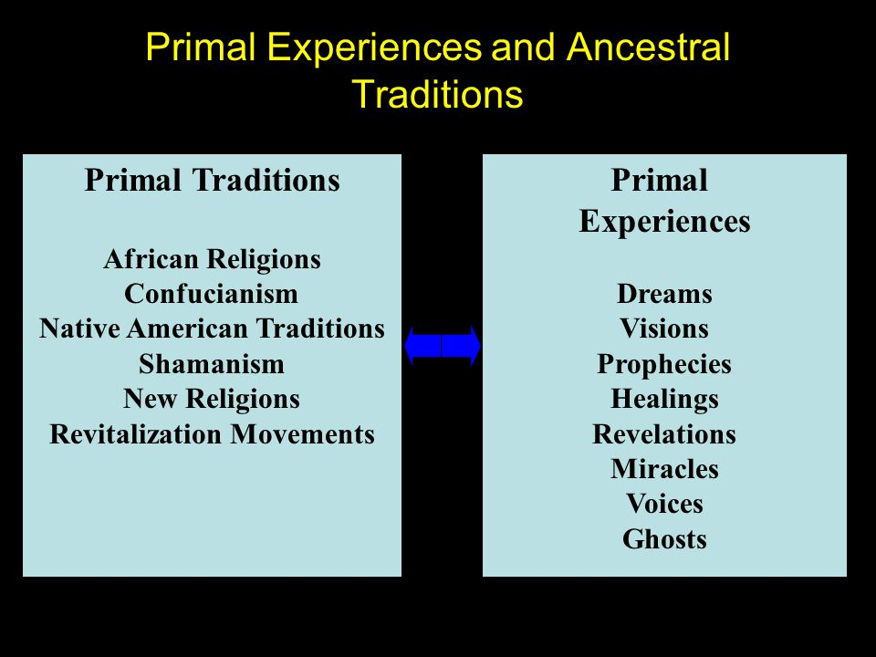 Primal Experiences and Ancestral Traditions Primal Experiences Dreams Visions Prophecies Healings Revelations Miracles Voices Ghosts Primal Traditions African Religions Confucianism Native American Traditions Shamanism New Religions Revitalization Movements