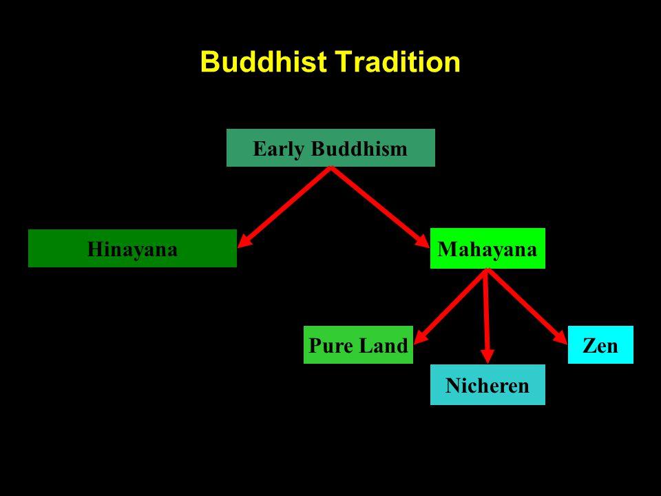 Buddhist Tradition Early Buddhism Mahayana Hinayana Pure LandZen Nicheren