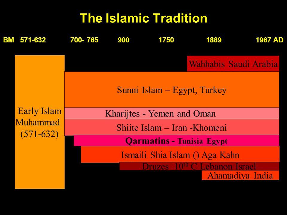 The Islamic Tradition Early Islam Muhammad (571-632) Sunni Islam – Egypt, Turkey Shiite Islam – Iran -Khomeni Qarmatins - Tunisia Egypt Wahhabis Saudi