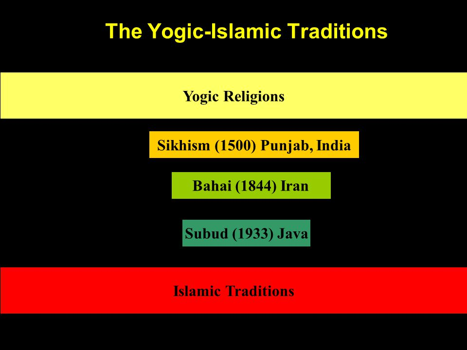 The Yogic-Islamic Traditions Yogic Religions Islamic Traditions Bahai (1844) Iran Sikhism (1500) Punjab, India Subud (1933) Java