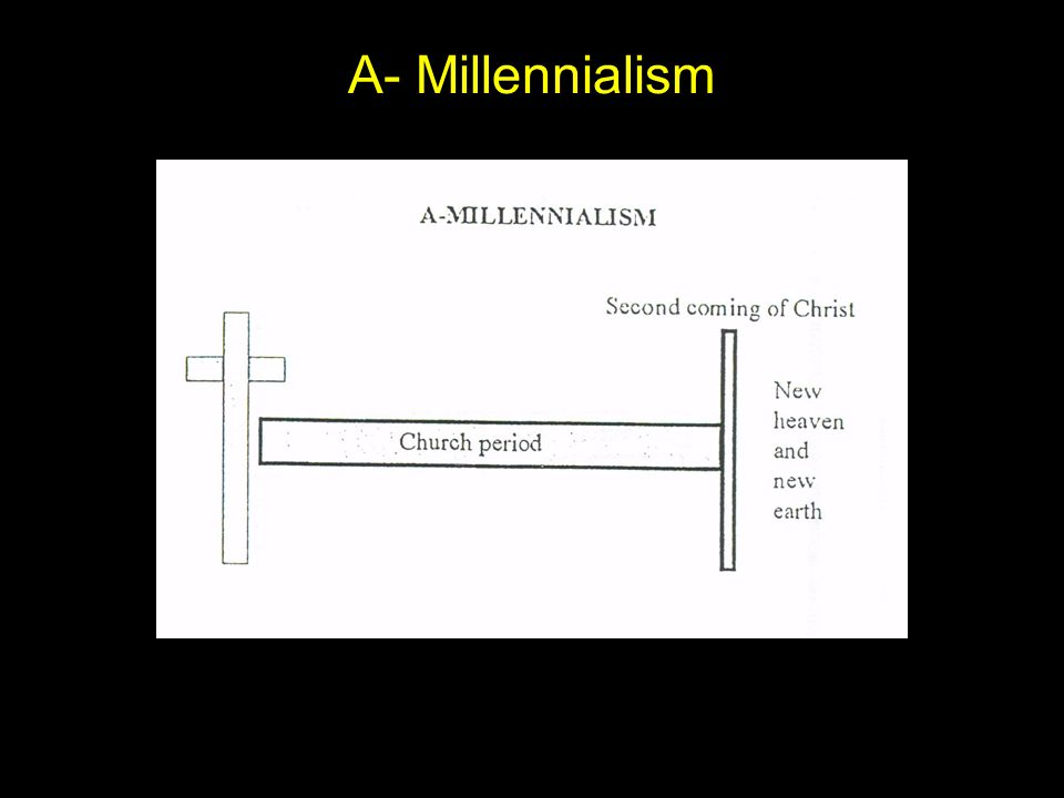 A- Millennialism