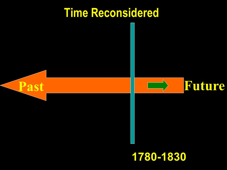 Time Reconsidered Past Future 1780-1830