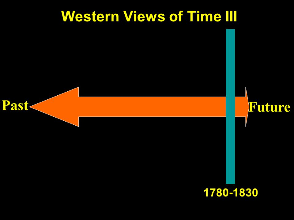 Western Views of Time III Past Future 1780-1830