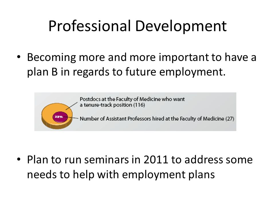 Professional Development Becoming more and more important to have a plan B in regards to future employment.
