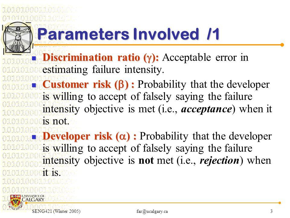 SENG421 (Winter 2005)far@ucalgary.ca3 Parameters Involved /1 Discrimination ratio (  ): Discrimination ratio (  ): Acceptable error in estimating fa