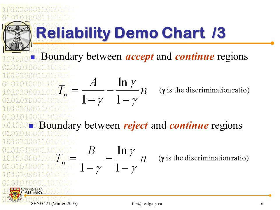 SENG421 (Winter 2005)far@ucalgary.ca6 Reliability Demo Chart /3 Boundary between accept and continue regions  (  is the discrimination ratio) Boundary between reject and continue regions