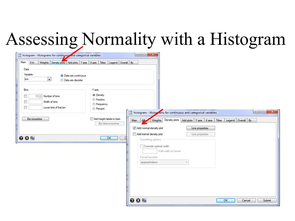 Assessing Normality with a Histogram