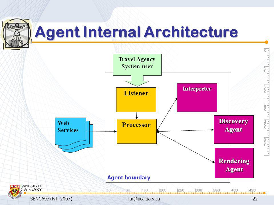SENG697 (Fall 2007)far@ucalgary.ca22 Agent Internal Architecture Listener Interpreter Processor Discovery Agent Travel Agency System user Web Services