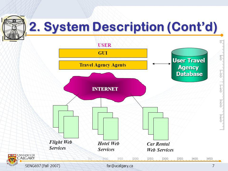 SENG697 (Fall 2007)far@ucalgary.ca7 2. System Description (Cont'd) Flight Web Services Hotel Web Services Car Rental Web Services GUI Travel Agency Ag