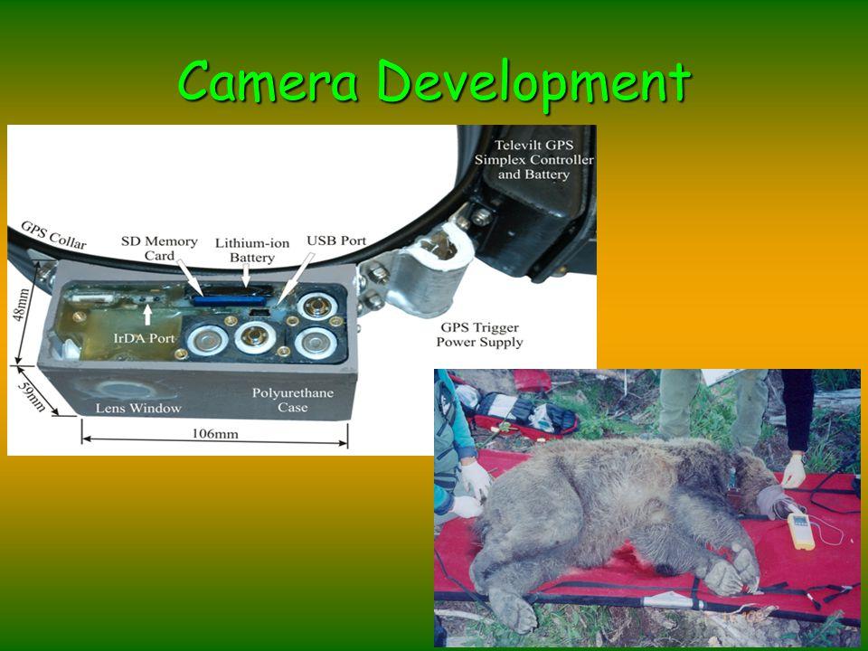 Camera Development