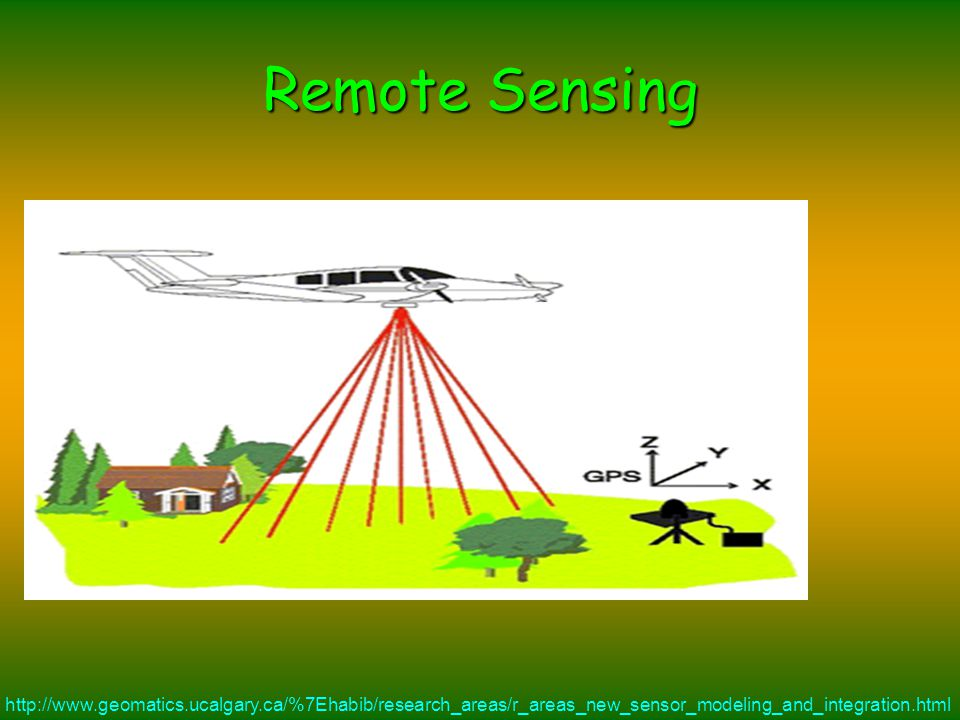 Remote Sensing http://www.geomatics.ucalgary.ca/%7Ehabib/research_areas/r_areas_new_sensor_modeling_and_integration.html