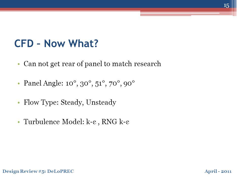 April - 2011Design Review #5: DeLoPREC CFD – Now What.