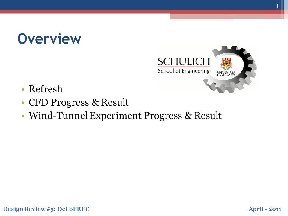 April - 2011Design Review #5: DeLoPREC Experimental Schedule 22