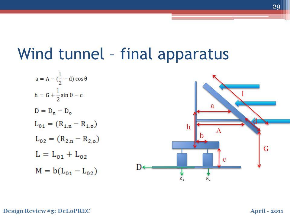 April - 2011Design Review #5: DeLoPREC Wind tunnel – final apparatus 29 a A h G l c b d