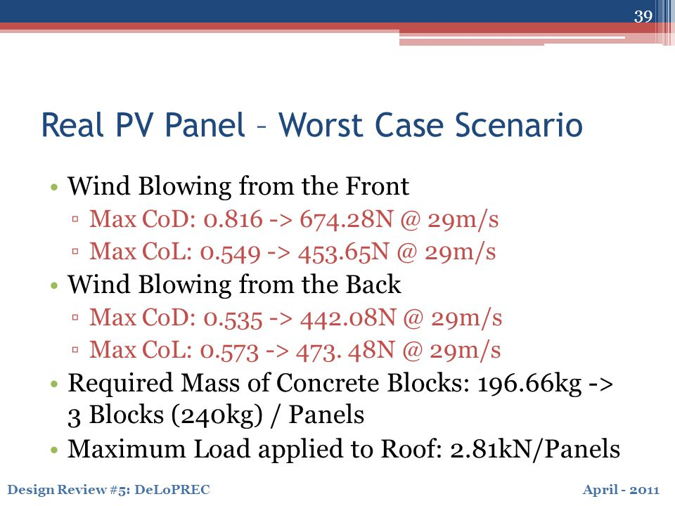 April - 2011Design Review #5: DeLoPREC Real PV Panel – Worst Case Scenario Wind Blowing from the Front ▫Max CoD: 0.816 -> 674.28N @ 29m/s ▫Max CoL: 0.549 -> 453.65N @ 29m/s Wind Blowing from the Back ▫Max CoD: 0.535 -> 442.08N @ 29m/s ▫Max CoL: 0.573 -> 473.