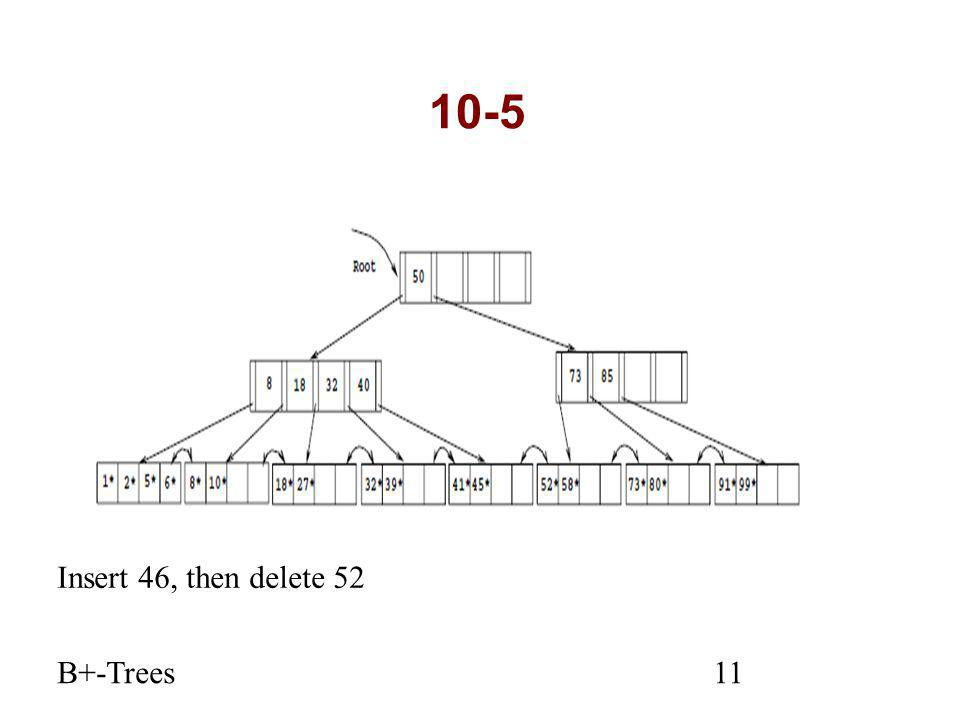 B+-Trees11 10-5 Insert 46, then delete 52