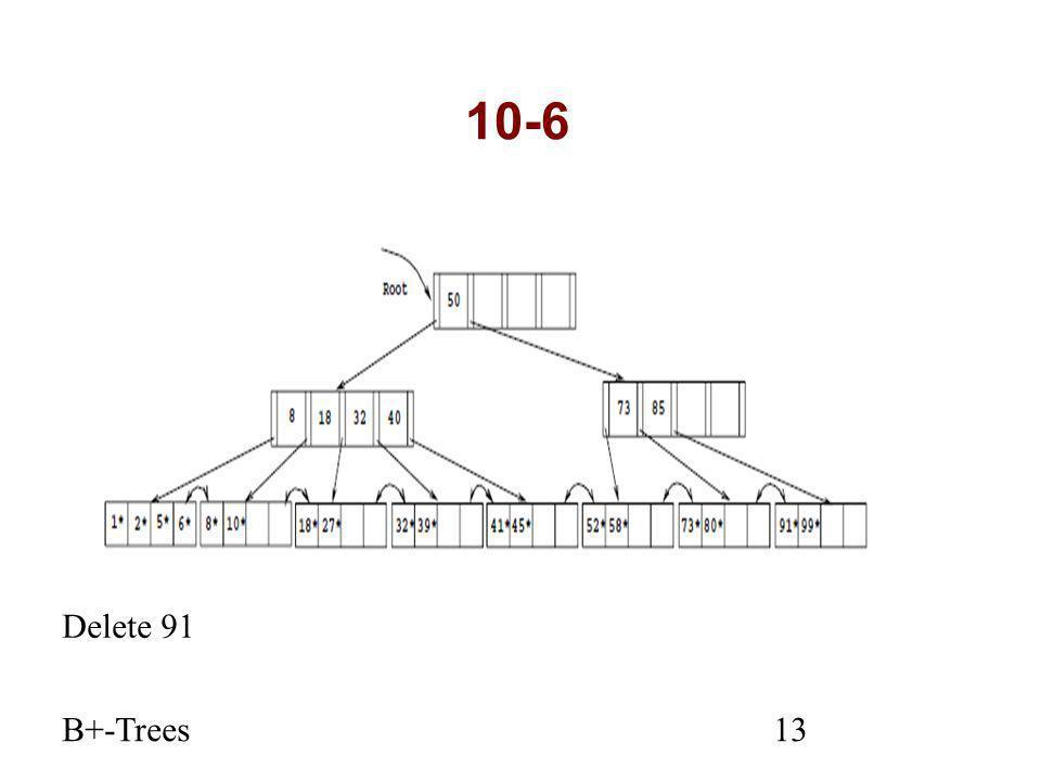 B+-Trees13 10-6 Delete 91