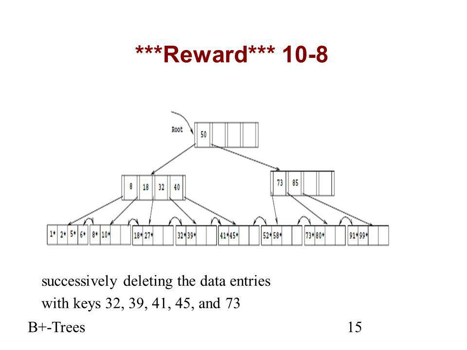 B+-Trees15 ***Reward*** 10-8 successively deleting the data entries with keys 32, 39, 41, 45, and 73