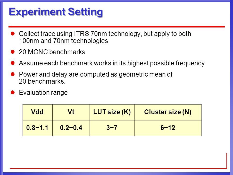 Experiment Setting Collect trace using ITRS 70nm technology, but apply to both 100nm and 70nm technologies 20 MCNC benchmarks Assume each benchmark works in its highest possible frequency Power and delay are computed as geometric mean of 20 benchmarks.