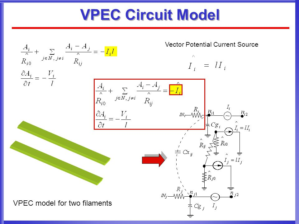 VPEC model for two filaments VPEC Circuit Model Vector Potential Current Source