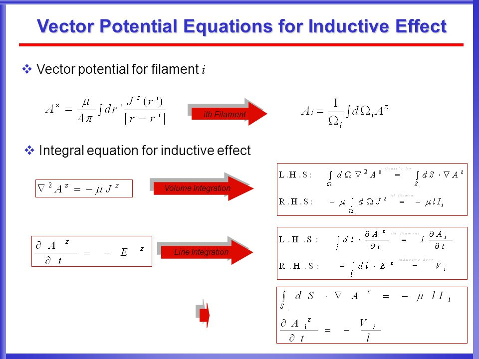 Vector Potential Equations for Inductive Effect  Vector potential for filament i ith Filament  Integral equation for inductive effect Volume Integration Line Integration