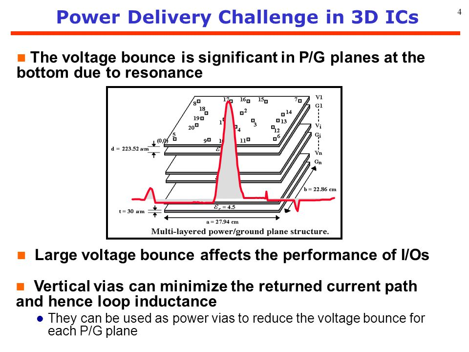 5 Via Planning Problem in 3D IC n Previous work (thermal via planning) l Iterative via planning during placement [Goplen-Sapatnekar:ISPD'05] l Alternating-direction via planning during routing [Zhang-Cong:ICCAD'05] l Both use steady-state thermal analysis and ignore variant thermal power l Both ignore that the vertical via can be also designed to remove the voltage bounce in power supply n Motivation l Staple vias from the top heat-sink to the bottom P/G planes u remove heat in silicon die and reduce voltage bounce in package plane l Too many.