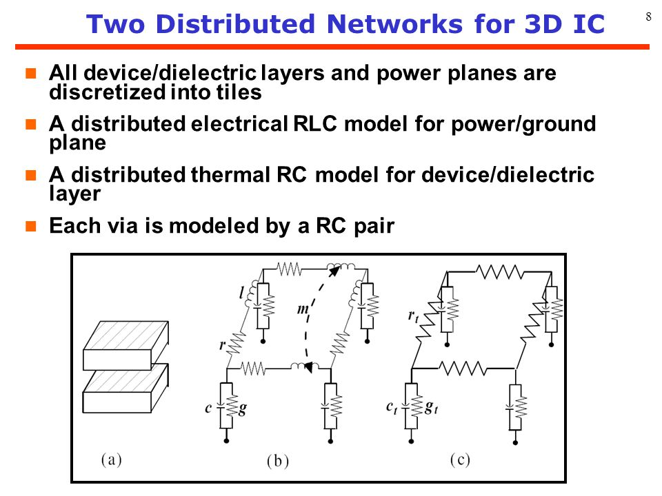 9 Thermal Model and Analysis n Steady-state thermal model and analysis l Tiles connected by thermal resistance l Heat sources modeled as time-invariant current sources l Steady-state temperature can be obtained by directly solving a time-invariant linear equation n Transient thermal model and analysis l Tiles connected by thermal resistance and capacitance l Heat sources modeled as time-variant current sources l Transient temperature can be obtained by directly solving a time- variant linear equation