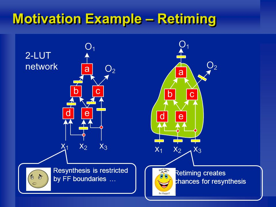 Motivation Example – Retiming Resynthesis is restricted by FF boundaries … Retiming creates chances for resynthesis 2-LUT network