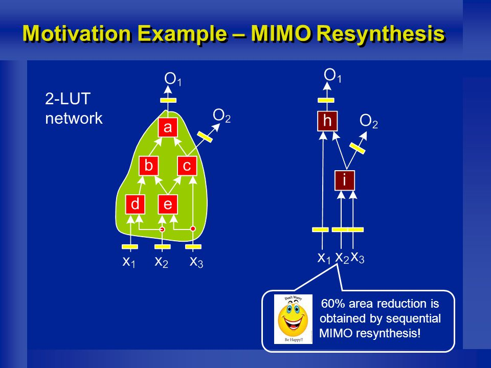 Motivation Example – MIMO Resynthesis 2-LUT network 60% area reduction is obtained by sequential MIMO resynthesis!