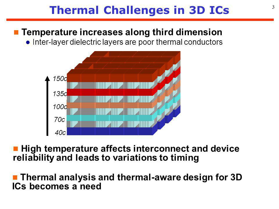 3 Thermal Challenges in 3D ICs n Temperature increases along third dimension l Inter-layer dielectric layers are poor thermal conductors 150c 135c 100