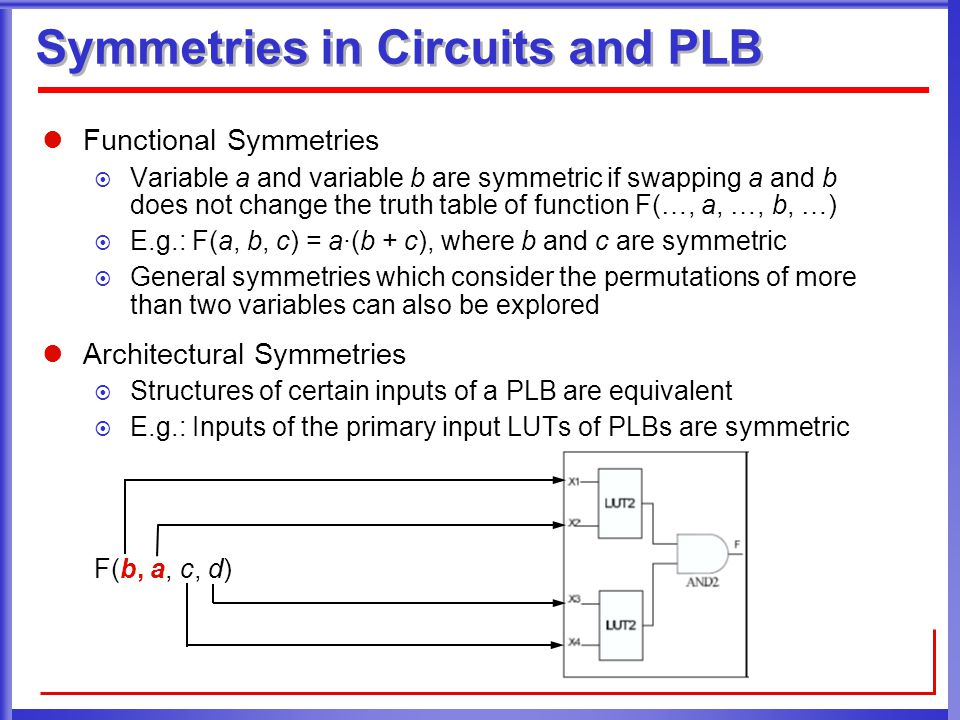 Symmetries in Circuits and PLB Functional Symmetries  Variable a and variable b are symmetric if swapping a and b does not change the truth table of function F(…, a, …, b, …)  E.g.: F(a, b, c) = a·(b + c), where b and c are symmetric  General symmetries which consider the permutations of more than two variables can also be explored Architectural Symmetries  Structures of certain inputs of a PLB are equivalent  E.g.: Inputs of the primary input LUTs of PLBs are symmetric F(b, a, c, d)