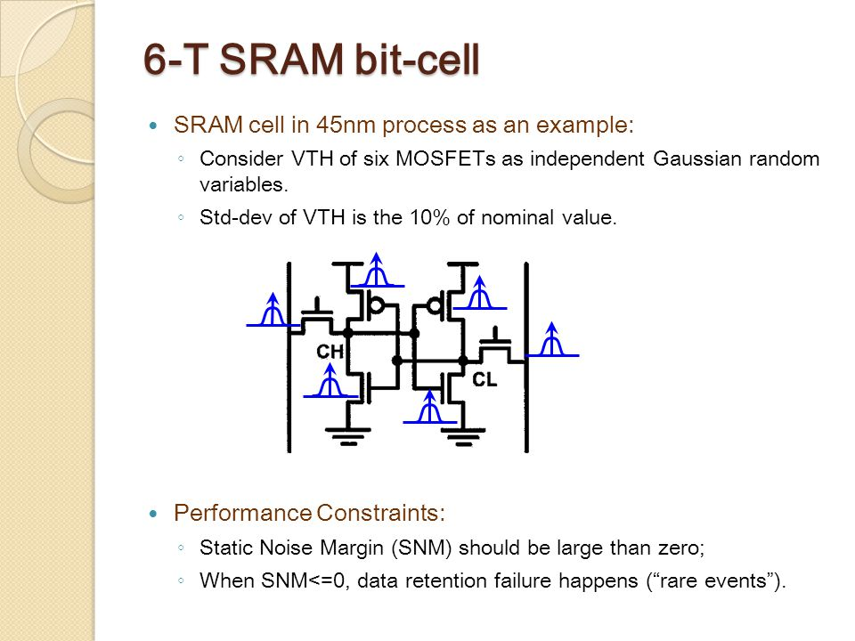 6-T SRAM bit-cell SRAM cell in 45nm process as an example: ◦ Consider VTH of six MOSFETs as independent Gaussian random variables.