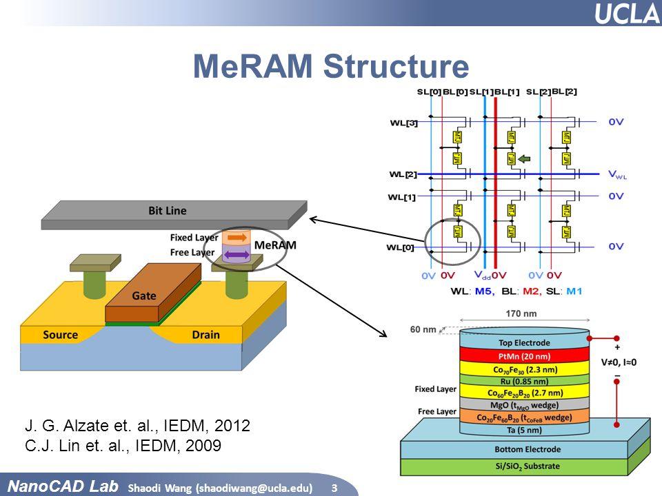 NanoCAD Lab MeRAM Structure Shaodi Wang (shaodiwang@ucla.edu)3 J.