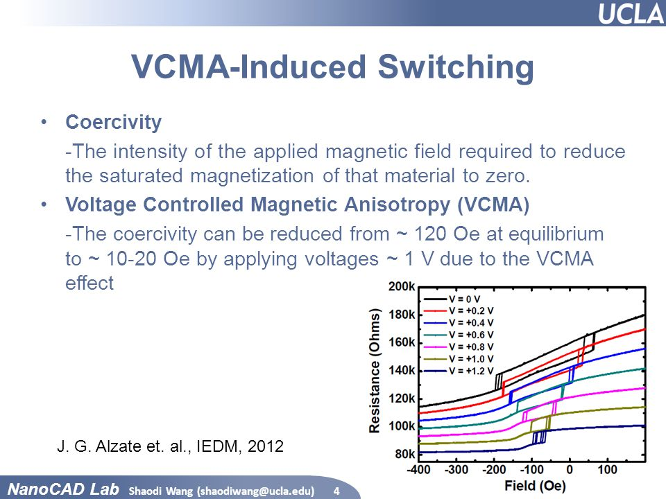 NanoCAD Lab VCMA-Induced Switching Coercivity -The intensity of the applied magnetic field required to reduce the saturated magnetization of that mate
