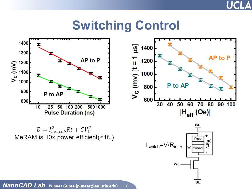 NanoCAD Lab Switching Control Puneet Gupta (puneet@ee.ucla.edu)6 I switch =V/R inter