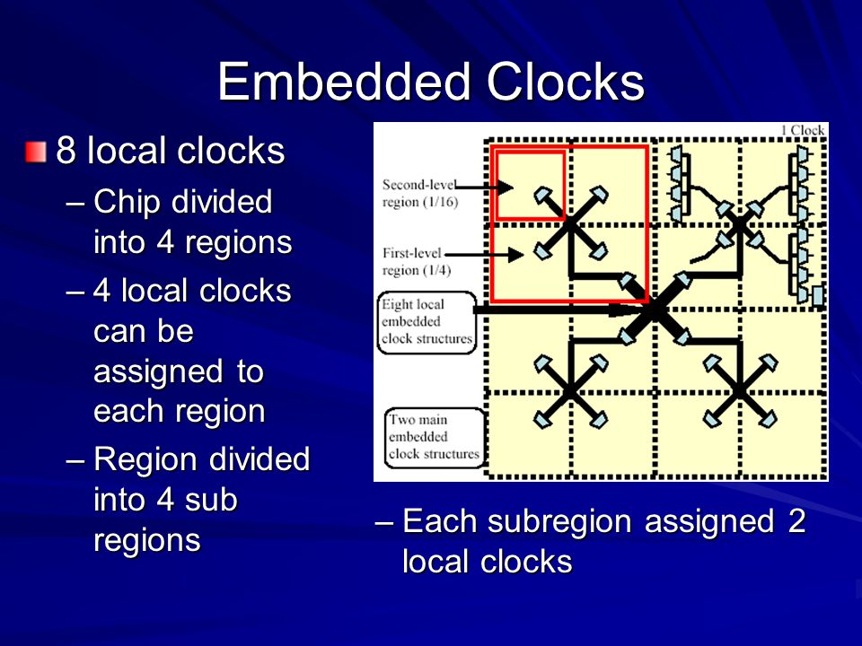 Embedded Clocks 8 local clocks –Chip divided into 4 regions –4 local clocks can be assigned to each region –Region divided into 4 sub regions –Each subregion assigned 2 local clocks
