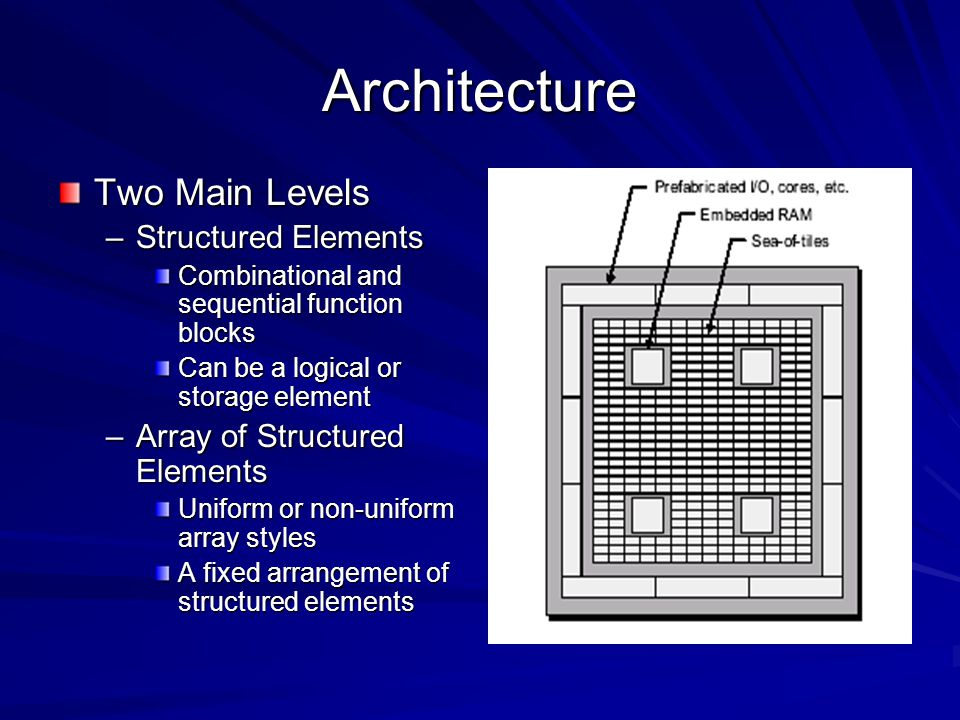 Architecture Two Main Levels –Structured Elements Combinational and sequential function blocks Can be a logical or storage element –Array of Structured Elements Uniform or non-uniform array styles A fixed arrangement of structured elements